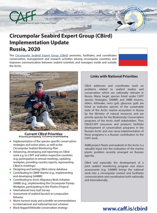 CBird country update RUSSIA 2020 1